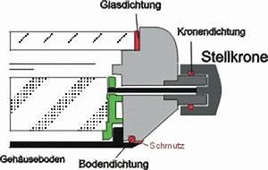 Batteriewechsel Uhr Wasserdicht : uhr ~ Eleganceandgraceweddings.com Haus und Dekorationen