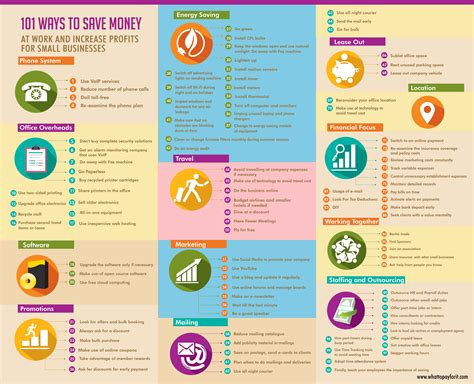 101 Ways To Save Money At Work And Increase Profits For Small Businesses  Tfe Times