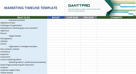 marketing timeline templates   excel template