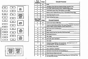 Wiring Diagram  31 2014 Ford F250 Fuse Box Diagram