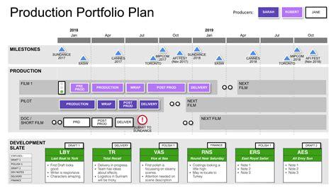 film production portfolio plan roadmap template