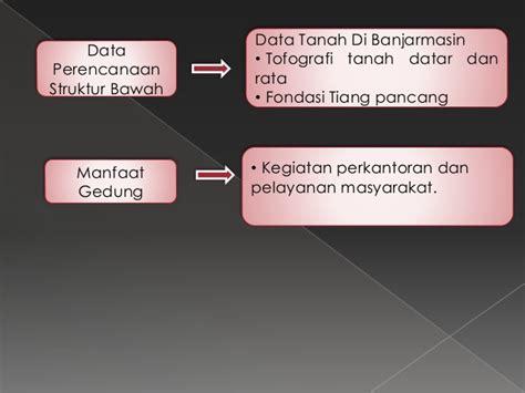analisa dan perancangan pondasi 1 dan 2 by hary christiyadi h presentasi tugas akhir perancangan ulang gedung