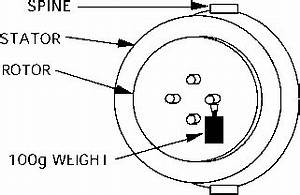 testing and connecting permanent magnet generator With free energy diagram