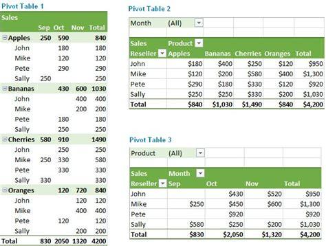 creat pivot tables pivot table teacher tools