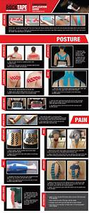 Top 25 Ideas About Kinesiology Taping Instructions On