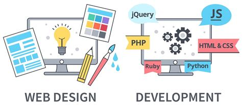 web design and development what is the difference between web design and web development
