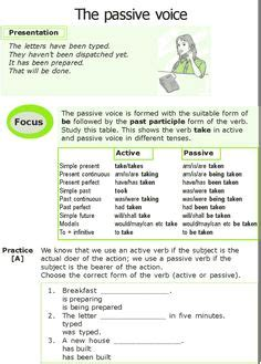 passive voice images english grammar learning