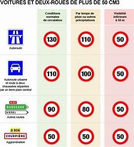 Exces De Vitesse Superieur A 50km H : limitation de vitesse les voitures ~ Medecine-chirurgie-esthetiques.com Avis de Voitures