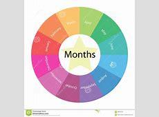 Calendar Months Circular Concept Stock Photography Image