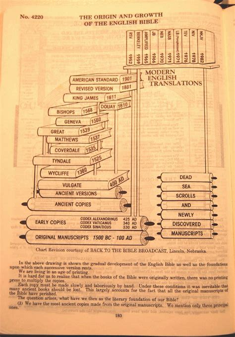 bible translators  bible translations http www tillhecomes org  bible translation