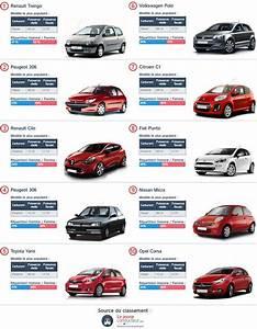 Prix Assurance Auto Jeune Conducteur : quelle assurance voiture choisir jeunes conducteurs quelle assurance auto choisir ma quelle ~ Maxctalentgroup.com Avis de Voitures