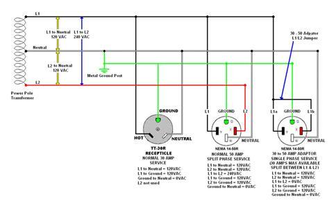 Use Single Inverter Run Two Breaker Bus For
