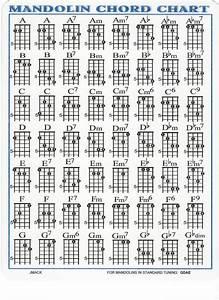Mandolin Chord Chart For Mando Lesson G D A E