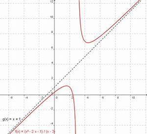 Asymptote Berechnen Gebrochen Rationale Funktion : andere asymptoten ~ Themetempest.com Abrechnung