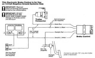 similiar 7 pin trailer plug wiring diagram for chevy keywords trailer plugs wiring diagram on chevrolet 8 pin trailer connector