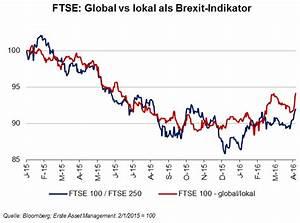 Durchschnitt Berechnen Punkte : brexit insell sung statt gemeinschaftsprojekt teil iv erste asset management blog ~ Themetempest.com Abrechnung