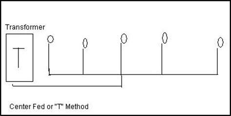 Low Voltage Landscape Lighting Wiring Diagram by Installing Low Voltage Lighting How To Wire Landscape Lights