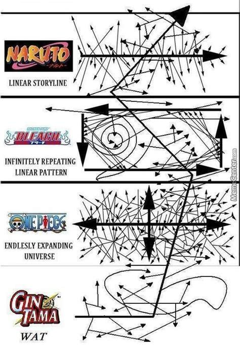 One Line Memes - one piece memes best collection of funny one piece pictures
