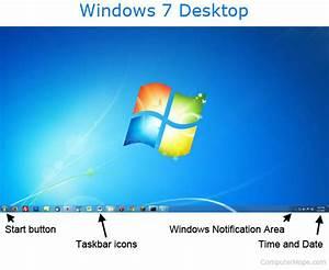 What Is A Desktop