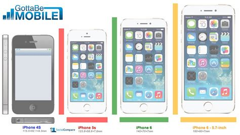 iphone 6 size comparison new iphone 6 rumors uncover 5 potential details 15083