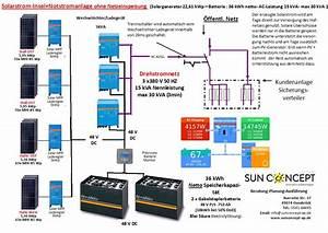 Speicher Solarstrom Preis : solare eigenstromversorgung mit speicher sunconcept ~ Articles-book.com Haus und Dekorationen