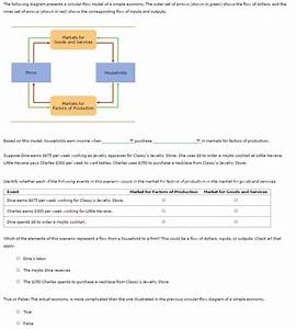 Wiring Diagram  33 Which Statements Are True Based On The