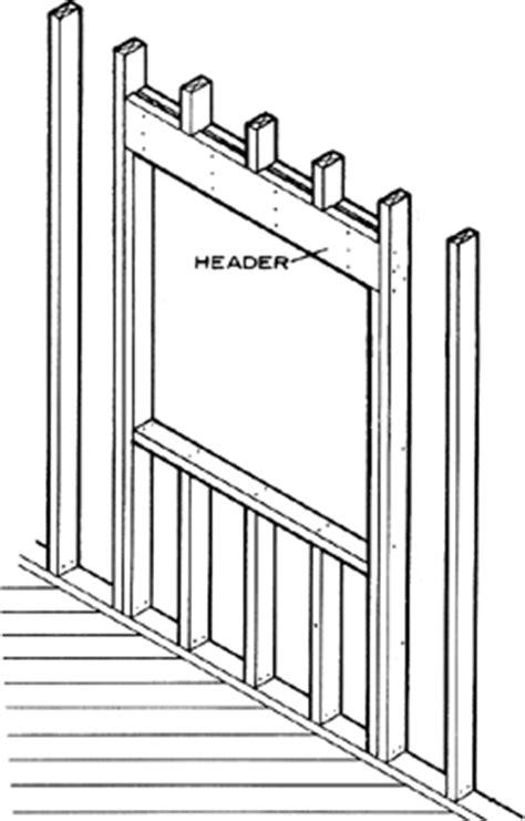 header joist article about header joist by the free