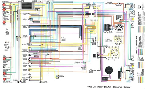 2007 Impala Ignition Wiring Car by 2007 Chevy Impala 3 5 Engine Diagram Downloaddescargar