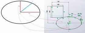 Nominale Breite Kondom Berechnen : ellipsengr e aus seitenverh ltnis und radius mit winkel off topic vb paradise 2 0 die ~ Themetempest.com Abrechnung