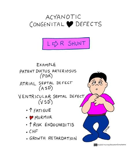 acyanotic congenital heart defects nursing nclex