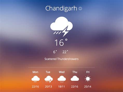 weather app icons sketch freebie   resource