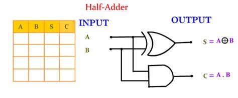 obe assignment digital logic