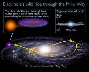 Information About Black Holes (page 3) - Pics about space