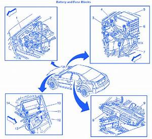 Cadillac Cts-v 2004 Battery Electrical Circuit Wiring Diagram