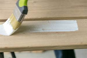 Colle à Bois : colles bois d riv s colle bois vinylique cyanolit ~ Premium-room.com Idées de Décoration