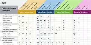 A Project Management Guide For Everything Raci