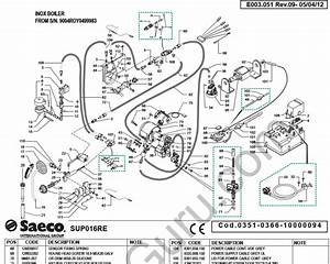 Royal Saeco Manual