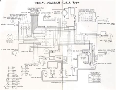 honda cd175 usa 1969 wiring schematic 4 stroke net all the data for your honda motorcycle