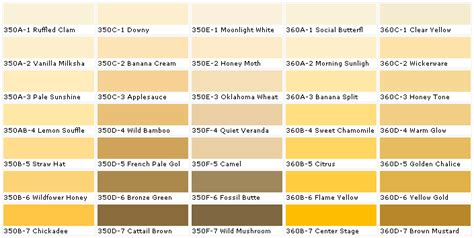 honey color coupon materials world