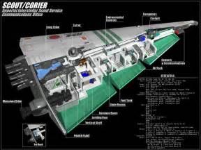 1000+ images about Spaceship Floorplans & Cutaways on ...