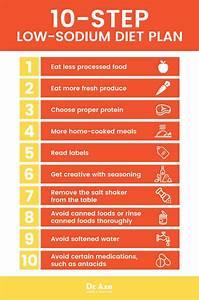 Low-Sodium Diet: High-Sodium Foods vs. Low-Sodium Foods ...