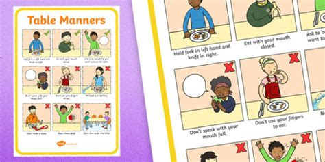good table manners when you go to eat in a nice western table manners rules display poster table manners rules