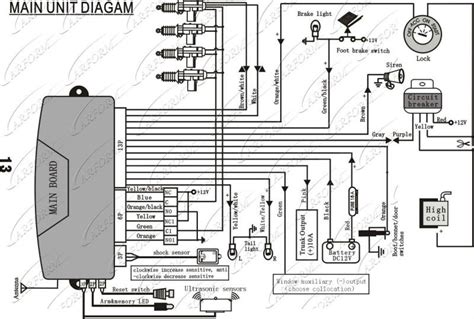 Car Alarm Wiring Diagram Product by Battlesnake Trunk Release Car Searching One Way Car Alarm