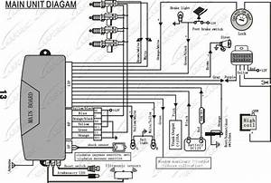 Central Locking System Wiring Diagram