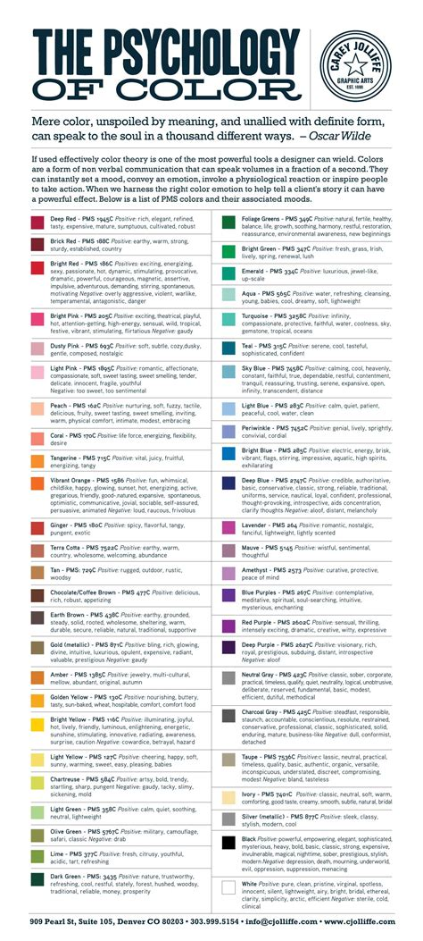 The Psychology Of Color  Centsational Style. Texas Signs. Tee Signs. Personality Disorder Signs Of Stroke. Polynesian Signs. Laundry Signs. Mood Swing Signs. Shriveled Signs. More Or Less Signs Of Stroke