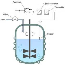 Process Control Systems Examples