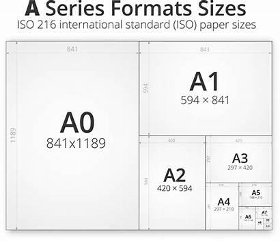Paper Sizes Standard Chart A1 A3 A2