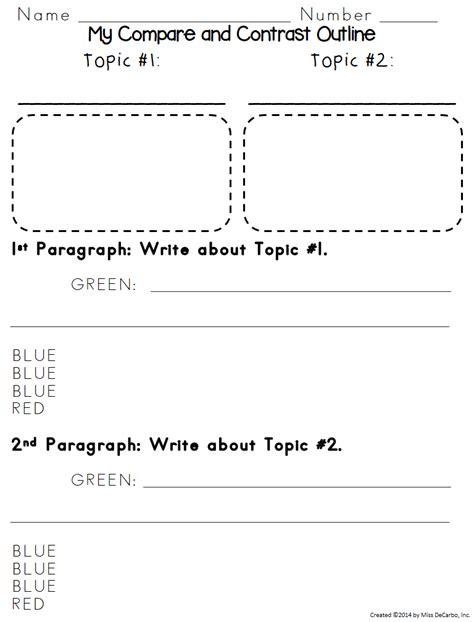 Compare And Contrast Essays Vs Multiple Choice Creator