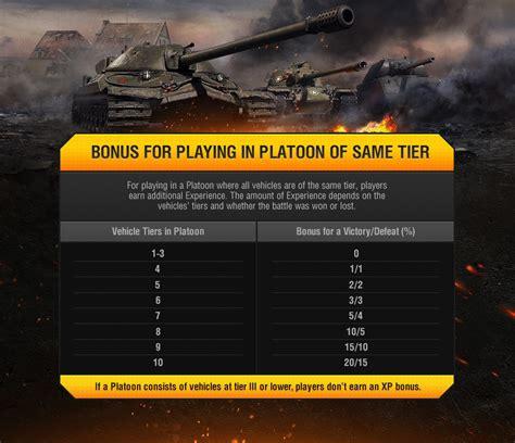 Platoon, bonus - General Discussion - World of Tanks official forum