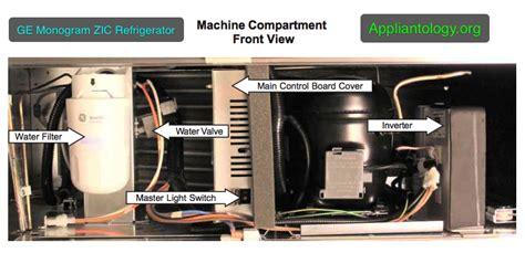 ge monogram zic refrigerator machine compartment front view refrigerator repair gallery